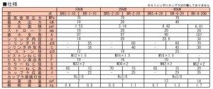画像2: BR-1-10-NC RIKEN 油圧シリンダ  理研機器(リケン)    【送料無料】【激安】【セール】