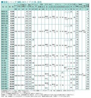 画像2: MD2-50-NC RIKEN 油圧シリンダ  理研機器(リケン)    【送料無料】【激安】【セール】