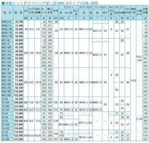 画像2: MS05-100VC 油圧シリンダ  理研機器(リケン)