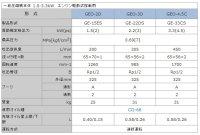GEO-4.5C 圧縮機本体  明治機械製作所