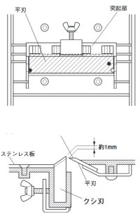 DM-91D-k-2.5mm DM-91D用 クシ刃 2.5mm ドリマックス