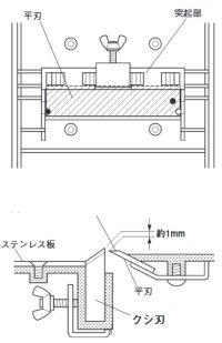 DM-91D-k-3mm DM-91D用 クシ刃 3.0mm x 3.0mm ドリマックス