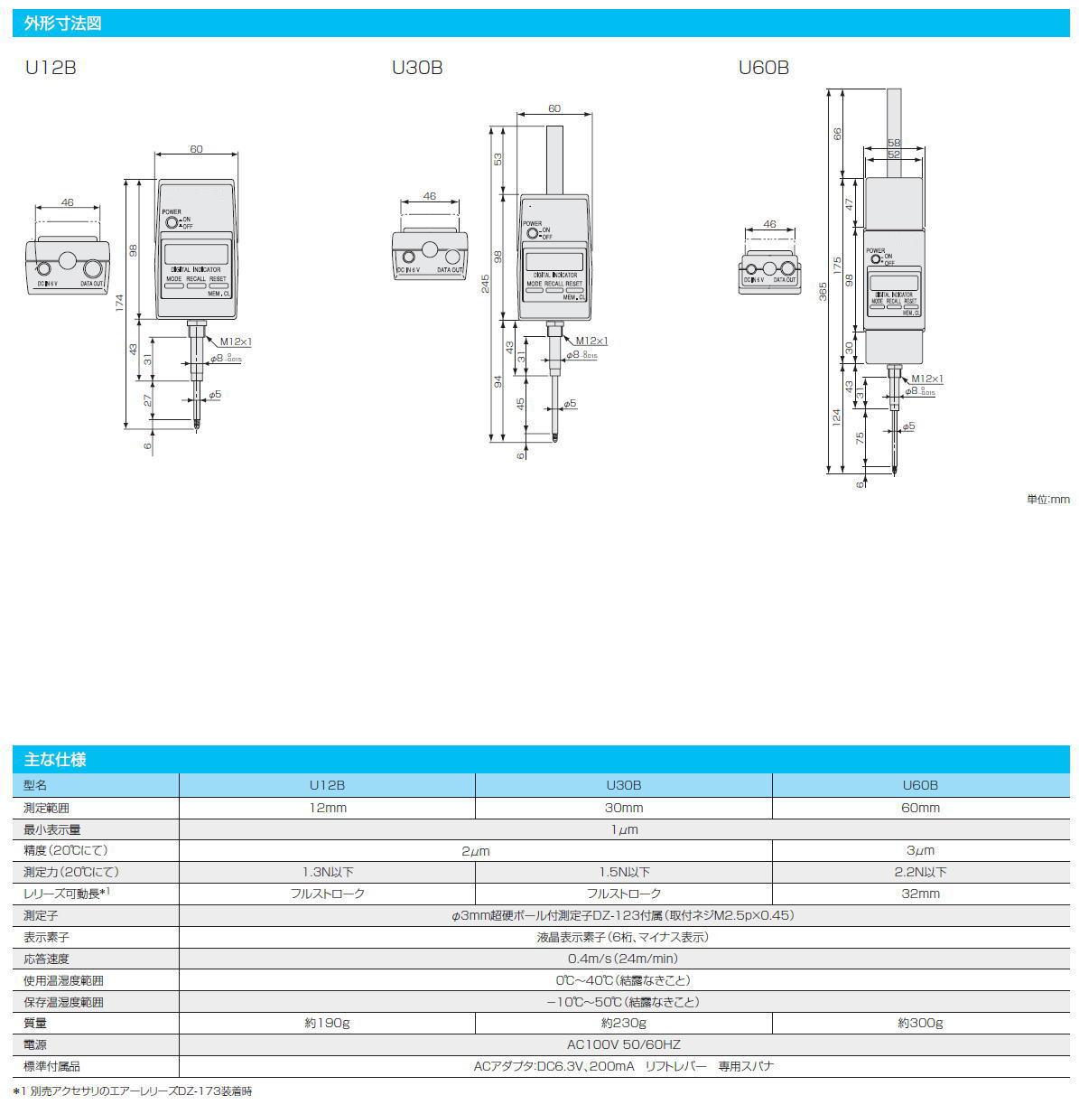 U60B-J デジタルインジケーター ...